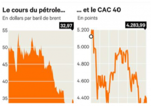 img-cours-du-controle-cac40
